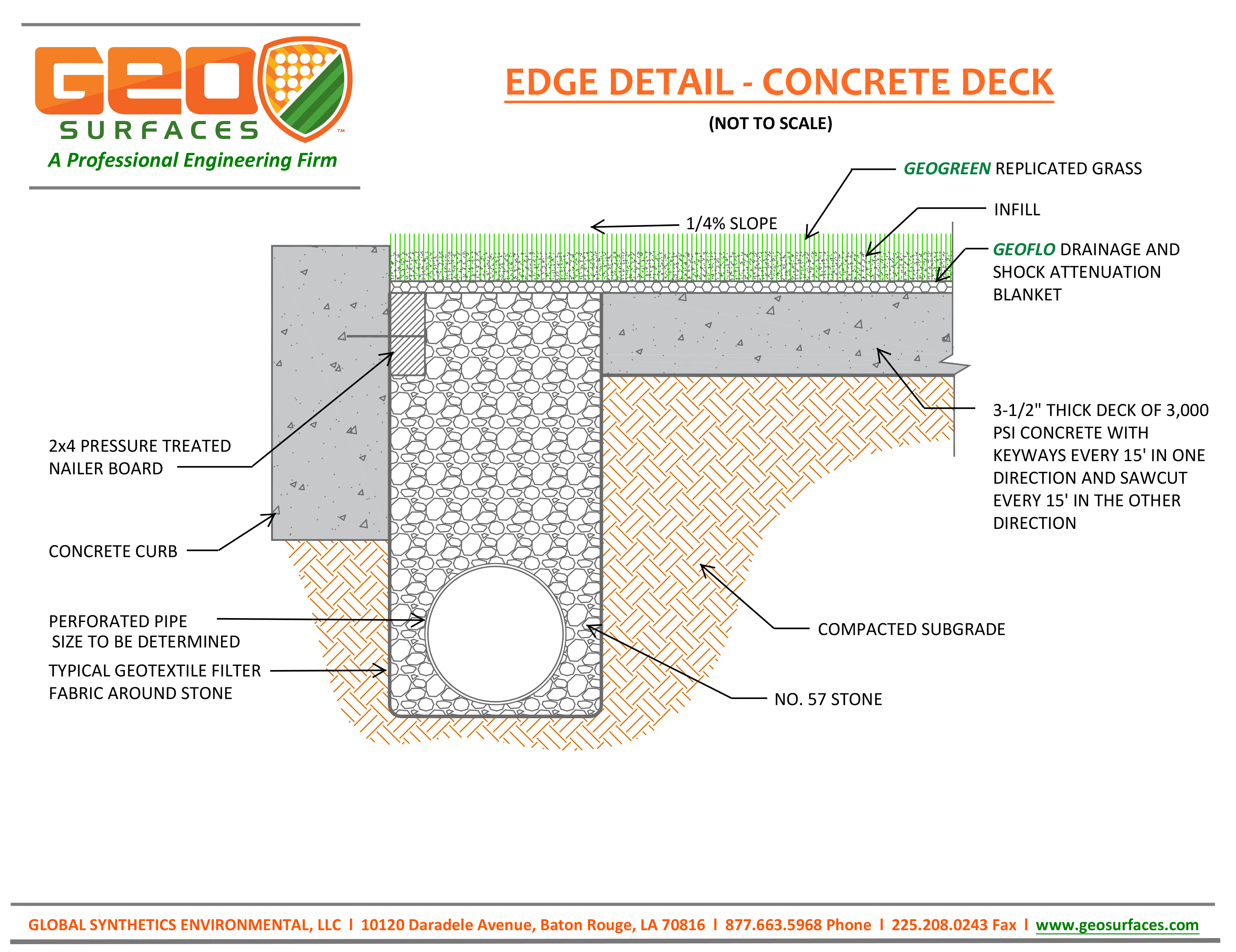 Cross Sections Geosurfaces
